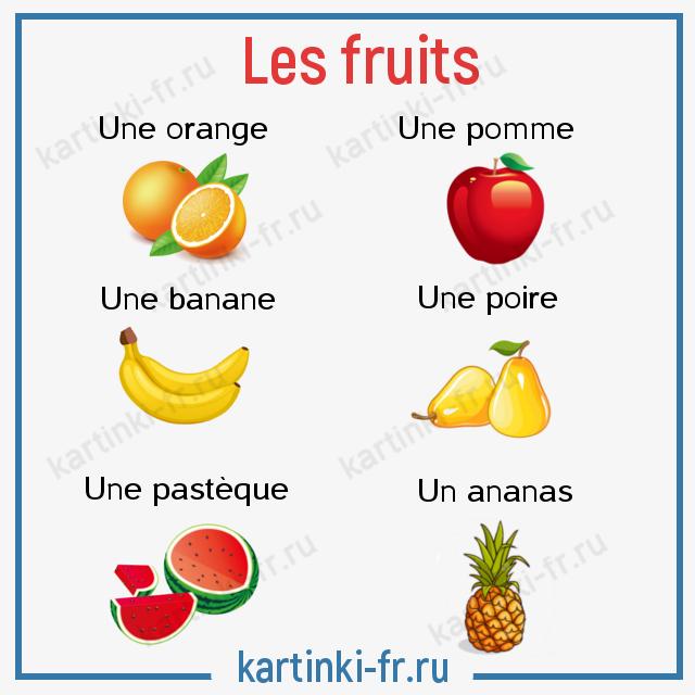 Лексика фрукты на французском языка