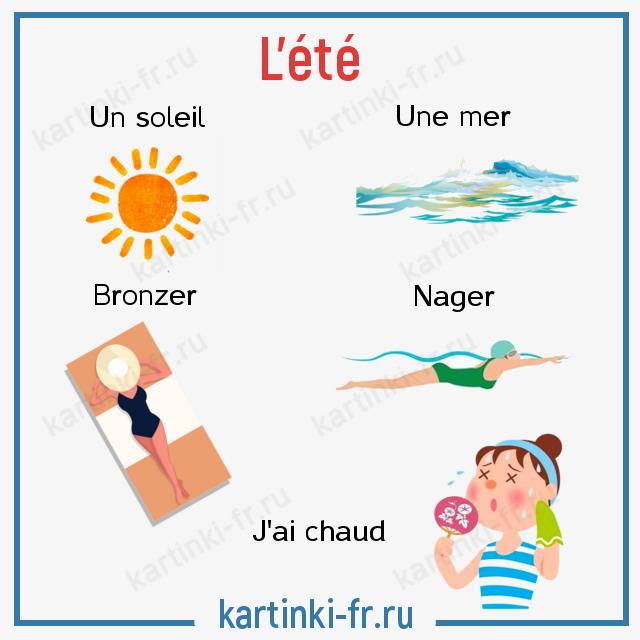 Лексика на тему Лето на французском языке
