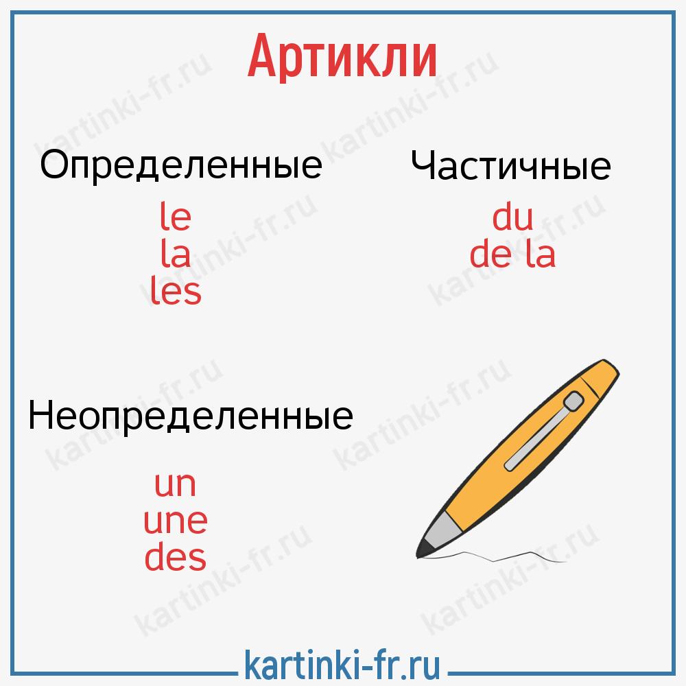 Артикли во французском языке