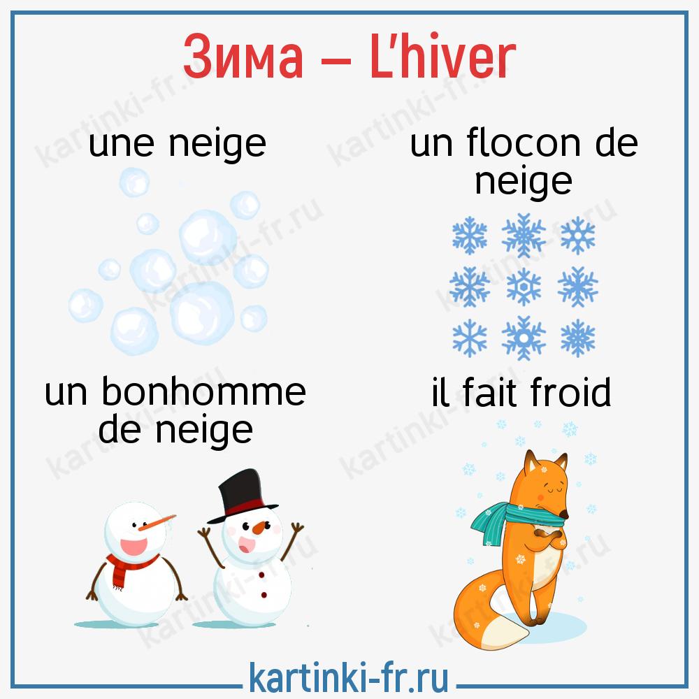 Лексика на тему Зима на французском