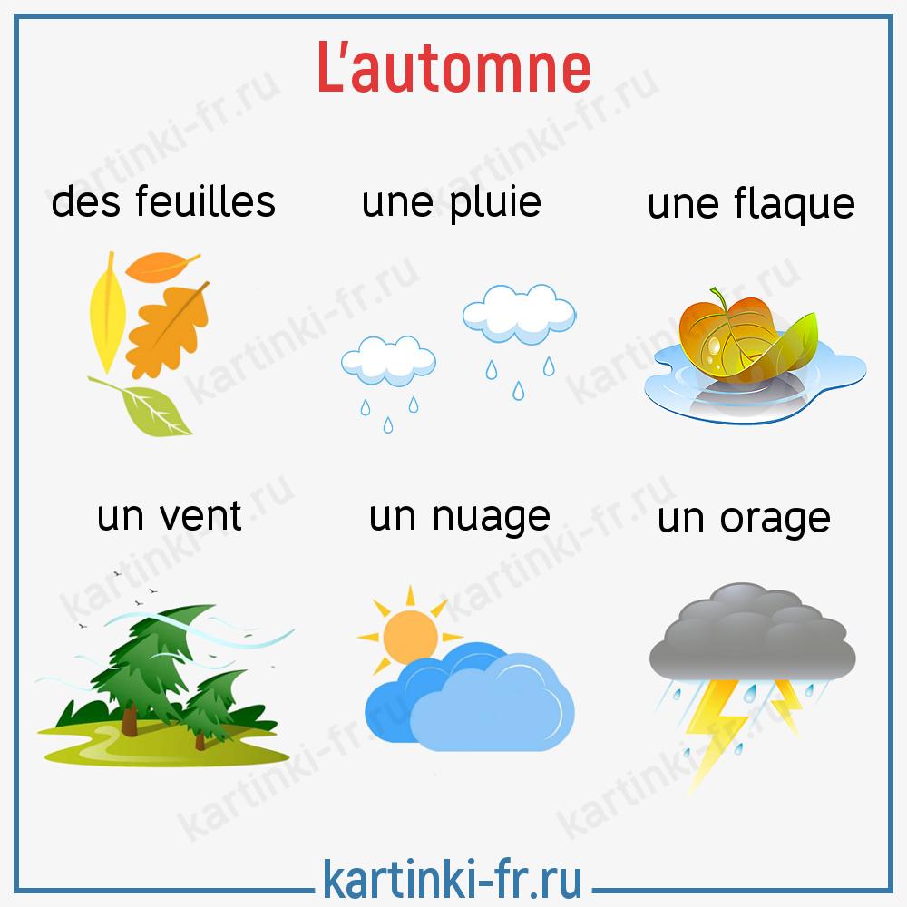 Лексика на тему Осень на французском