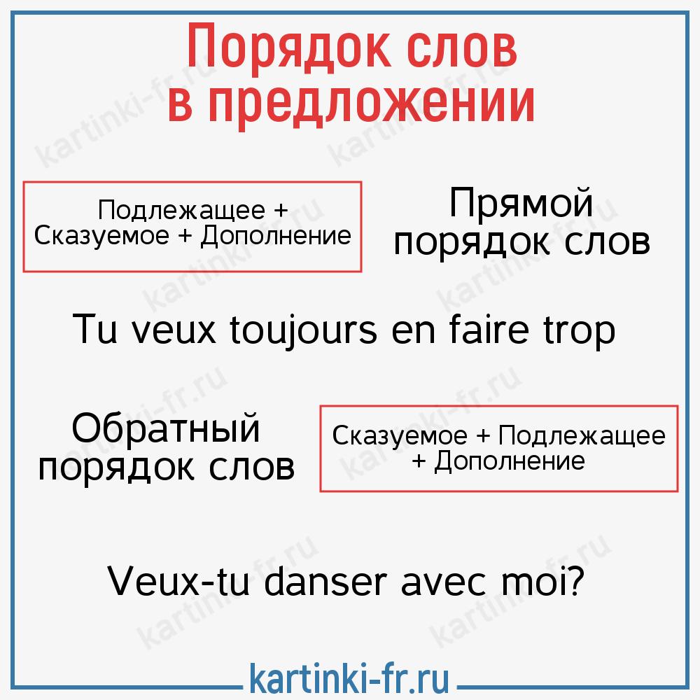 Порядок слов во французском предложении