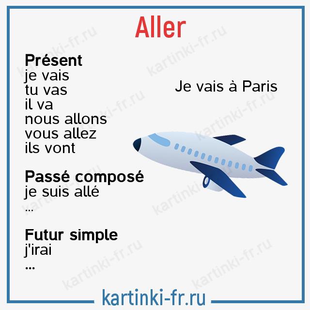 Спряжение глагола Aller во французском языке