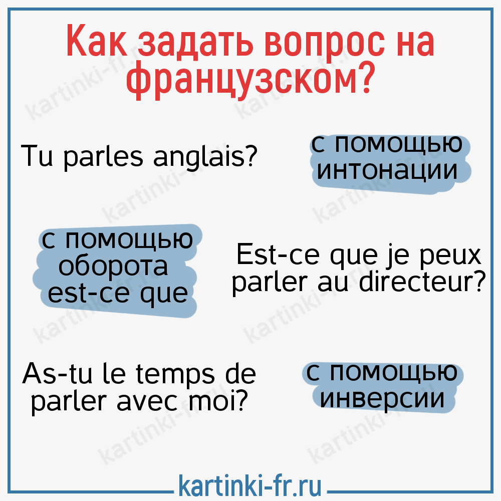 Как задать вопрос на французском?