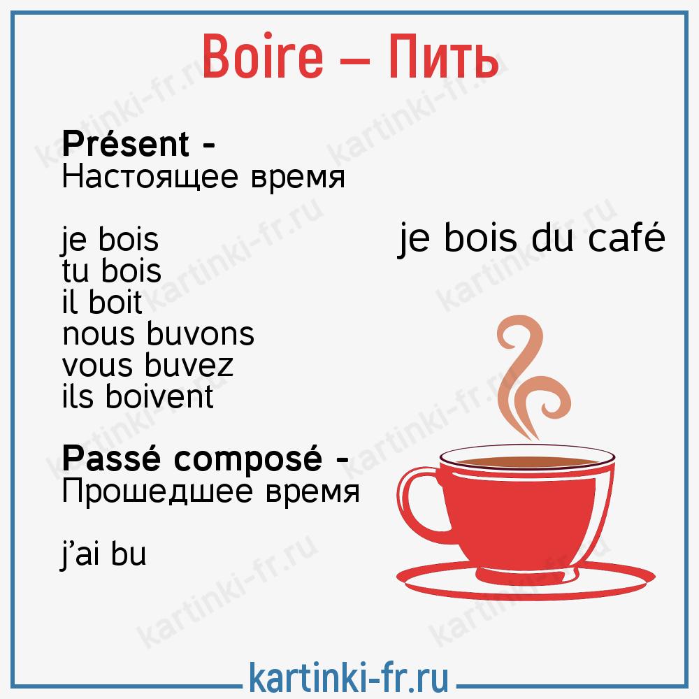 Спряжение французского глагола boire