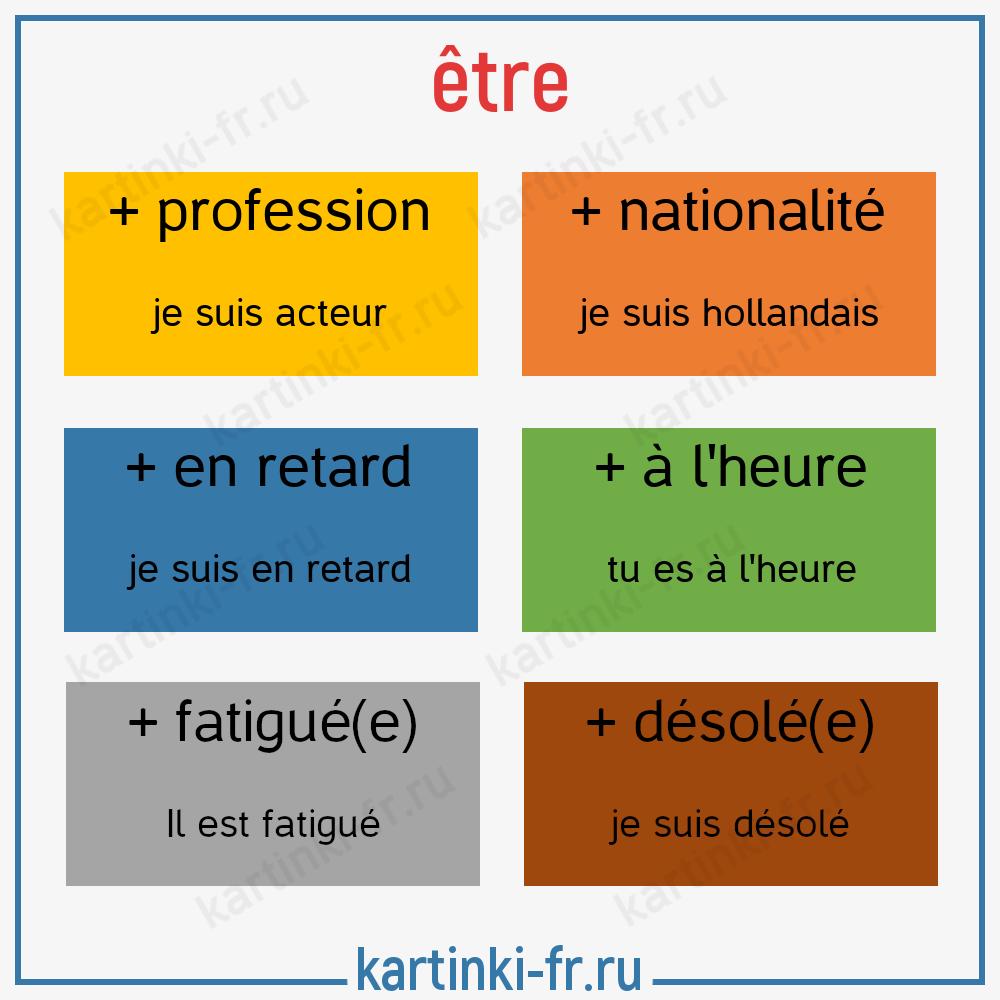 Выражения с глаголом être