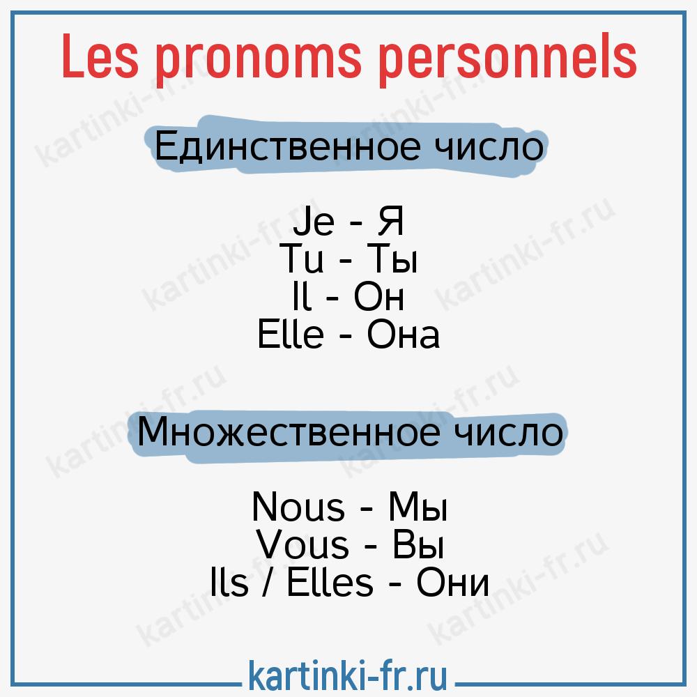 Личные местоимения на французском языке