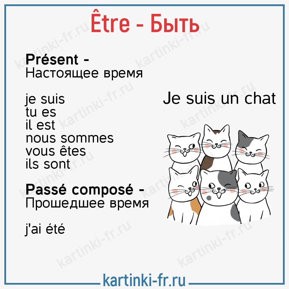 Спряжение глагола etre во французском языке