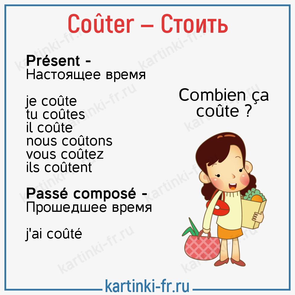 Таблица спряжения глагола coûter