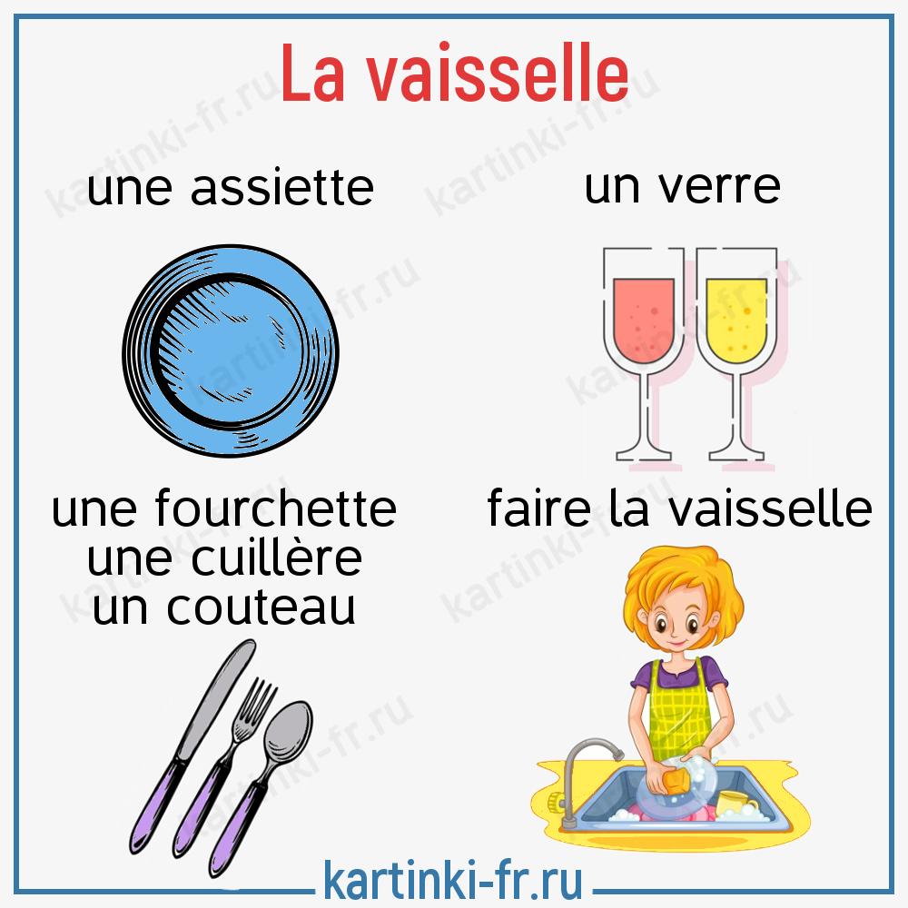 Посуда на французском языке