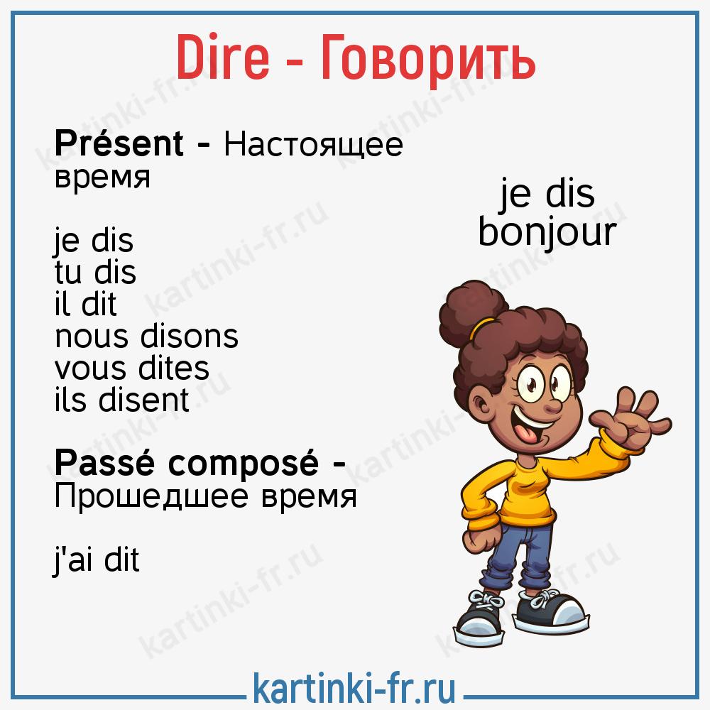 Dire - спряжение глагола во французском языке