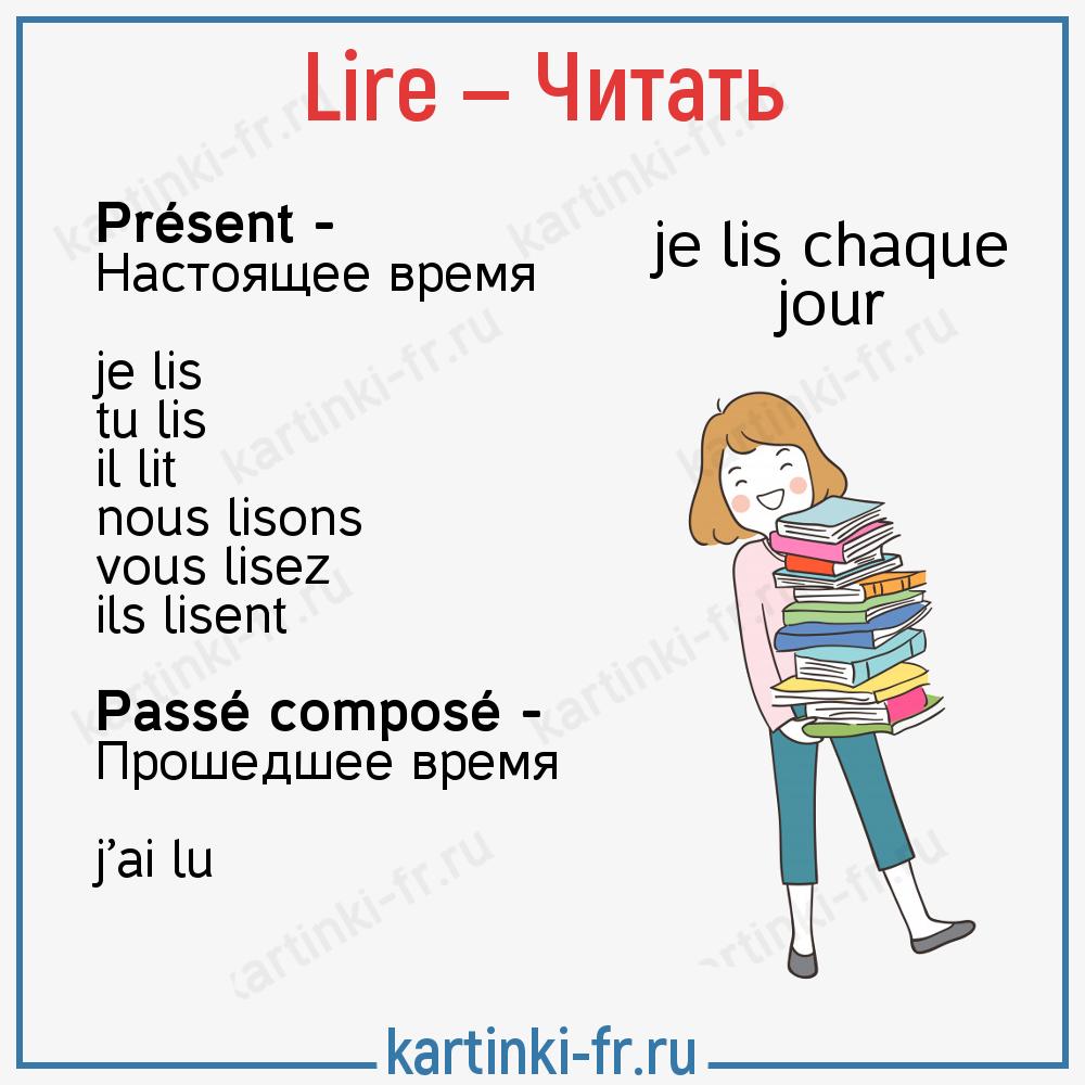 Спряжение глагола Lire на французском