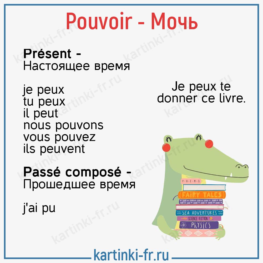 Pouvoir - спряжение глагола во французском языке