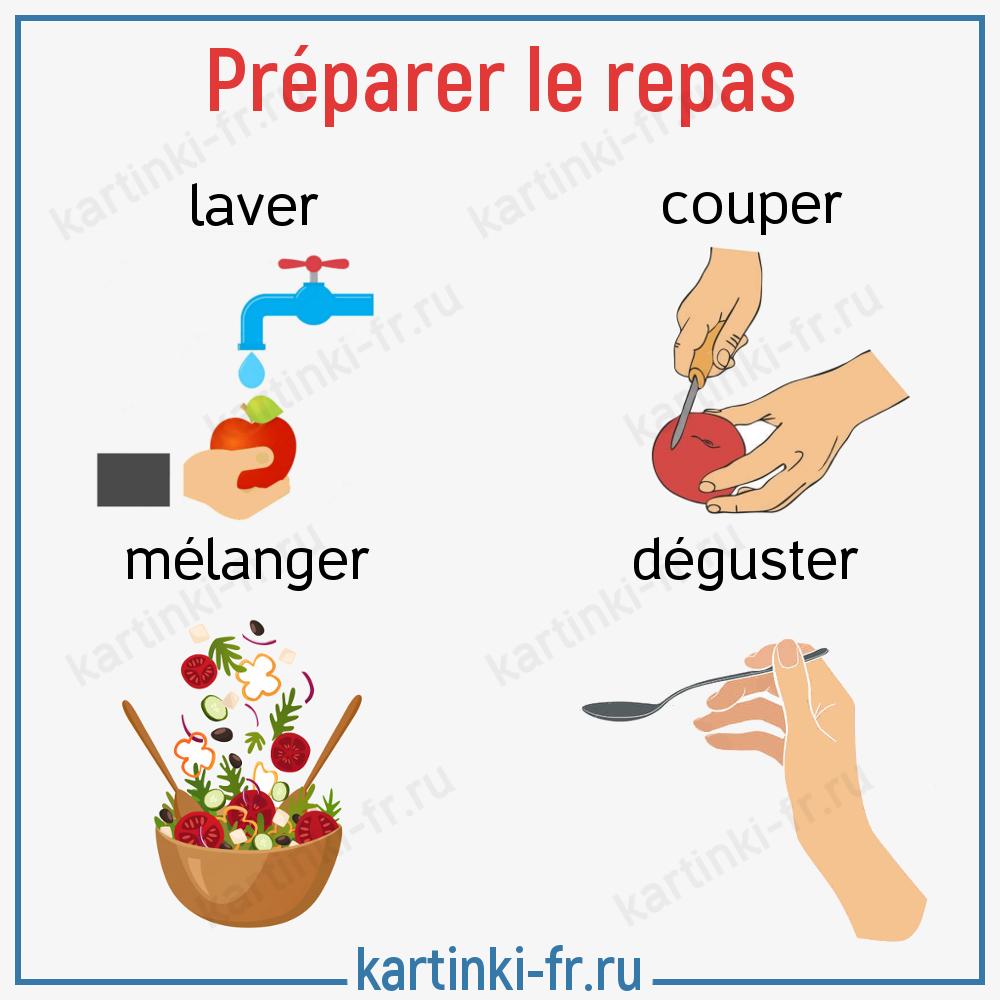 Приготовление пищи - лексика на французском языке