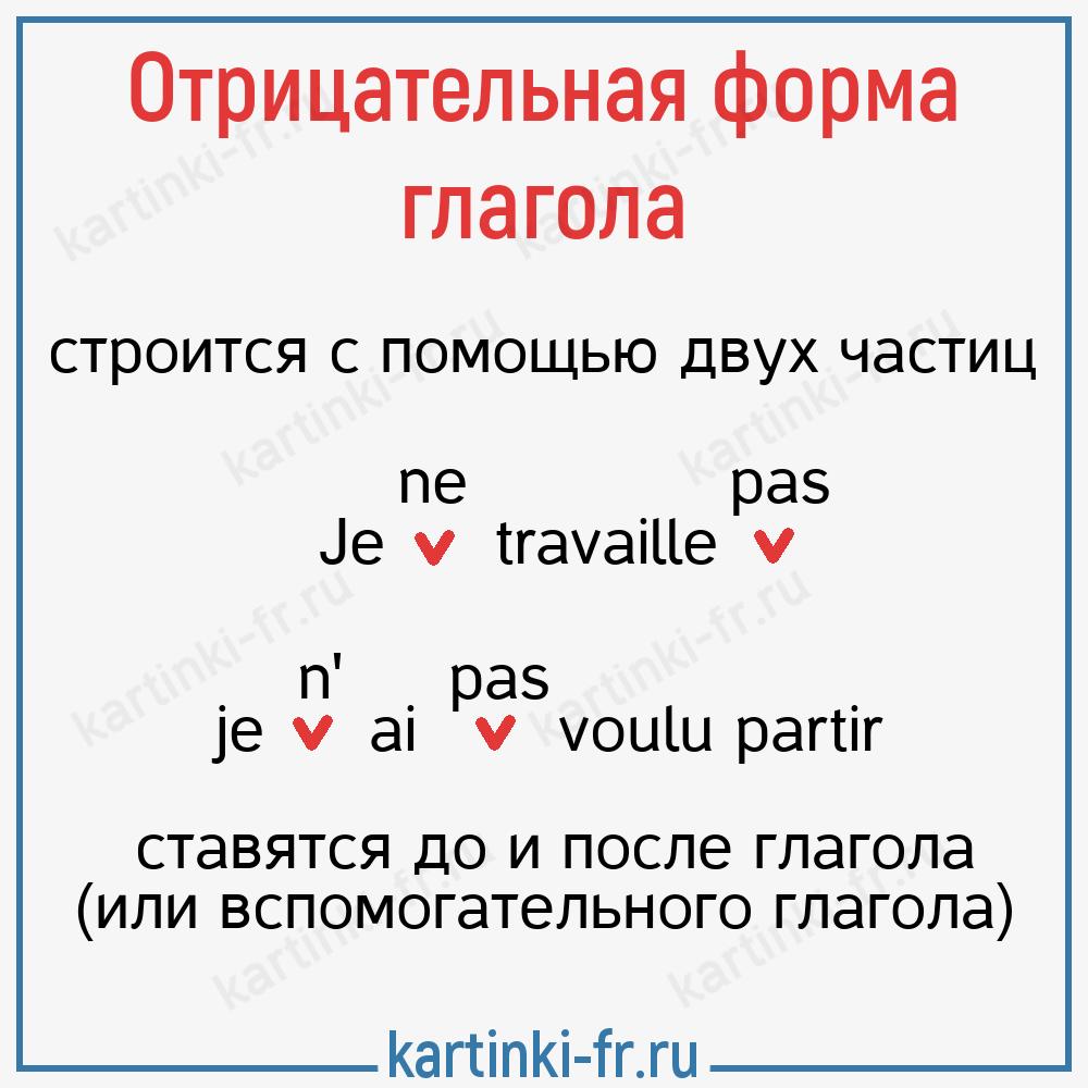 Отрицательная форма глагола во французском языке