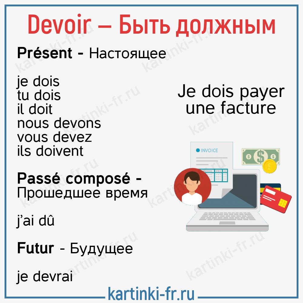 Devoir - спряжение глагола во французском языке