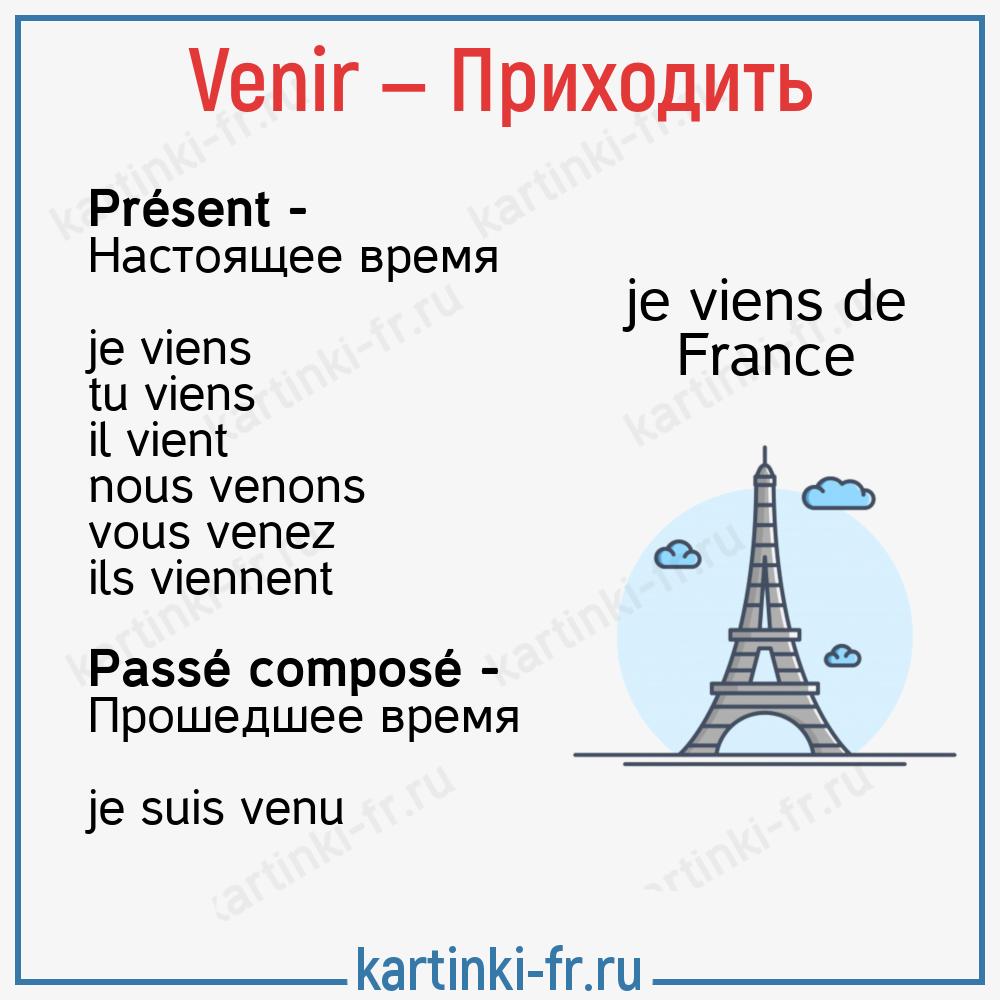 Venir - спряжение глагола на французском