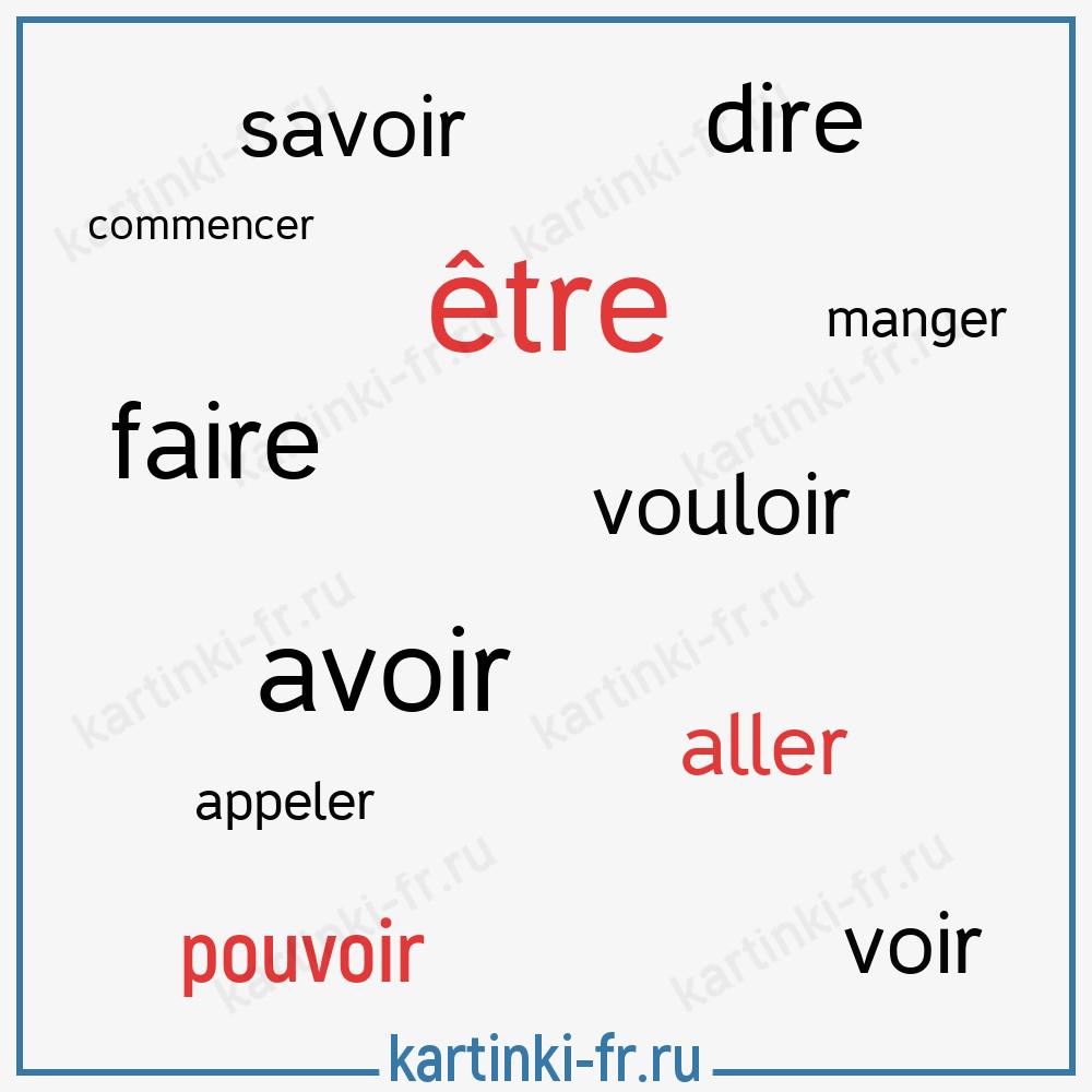 Популярные глаголы французского языка