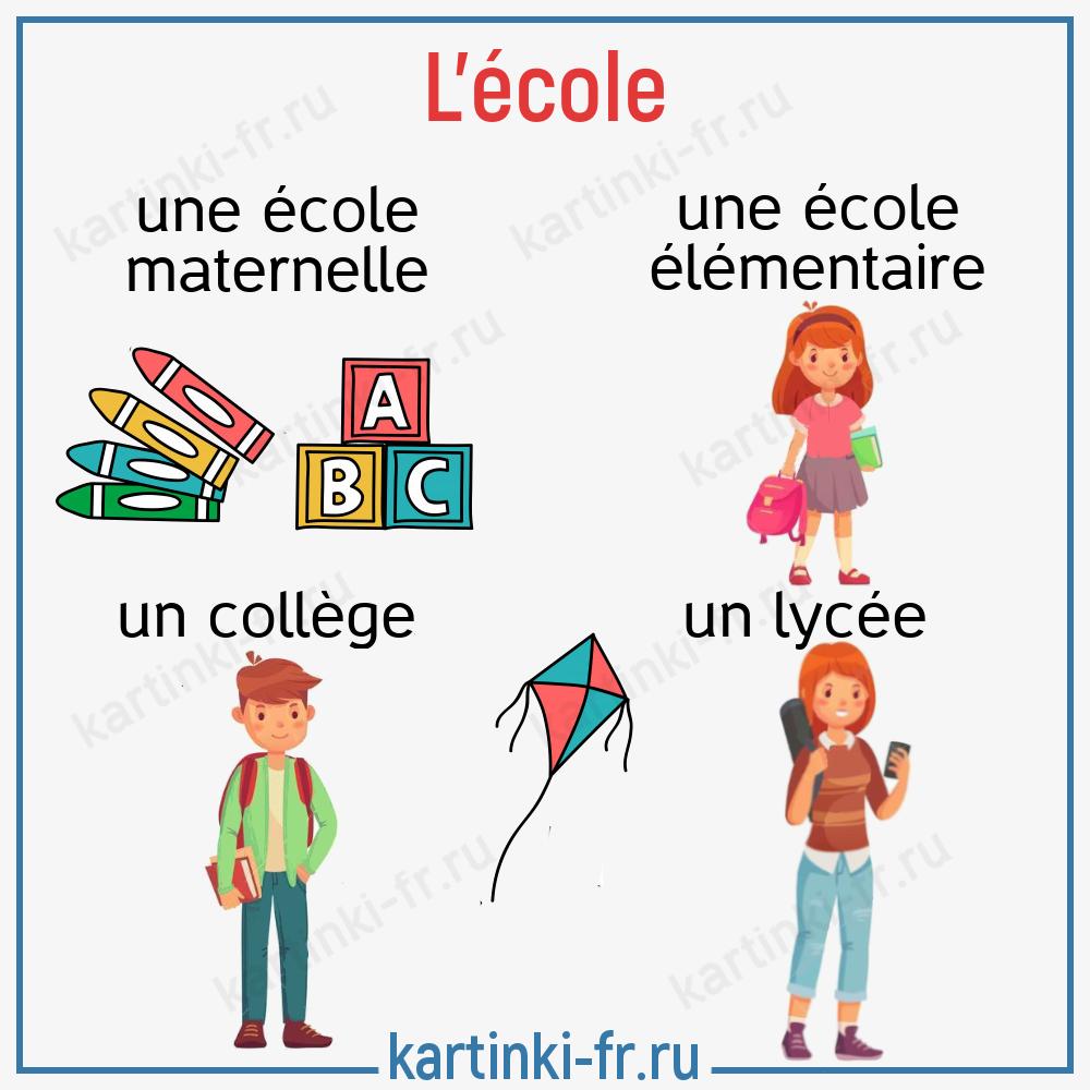 Школа - лексика на французском языке