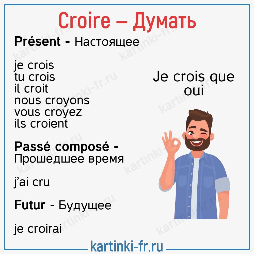 Спряжение глагола Croire