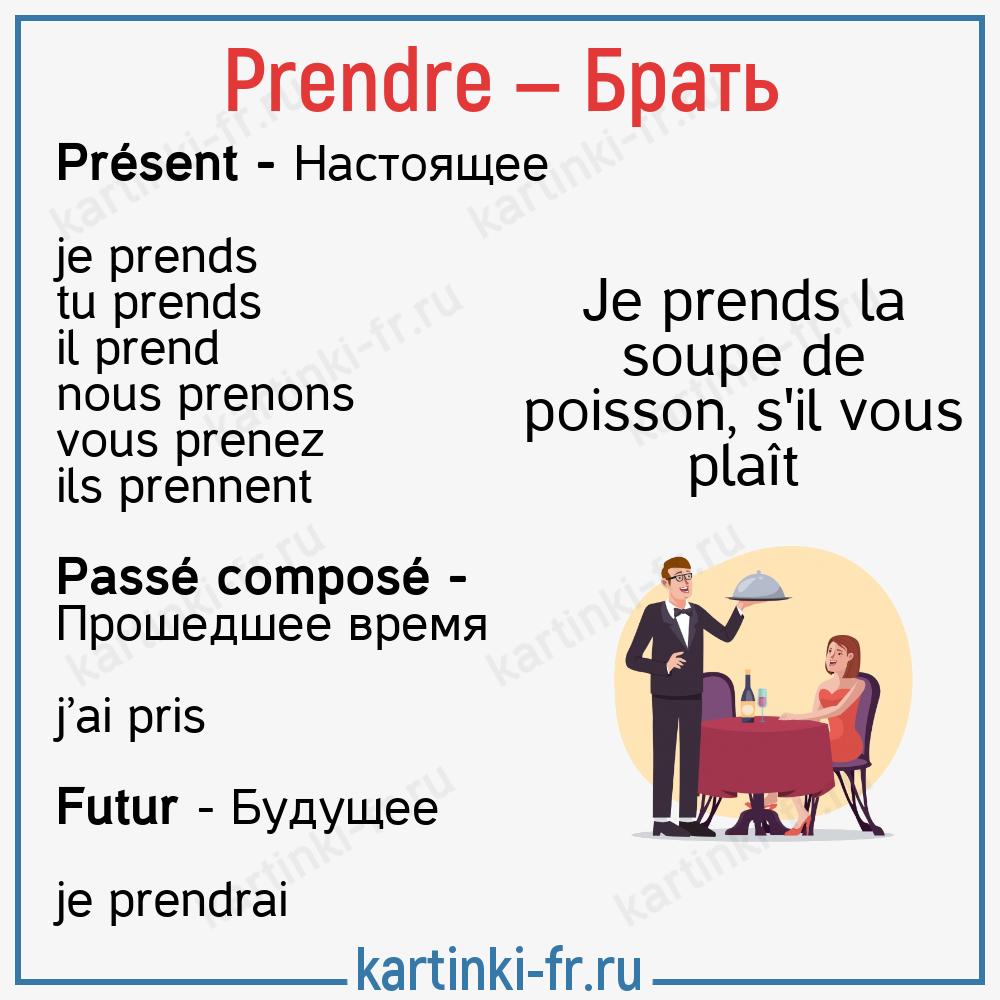Prendre - спряжение глагола на французском