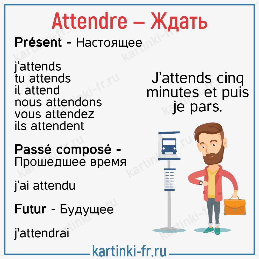 Attendre спряжение глагола на французском