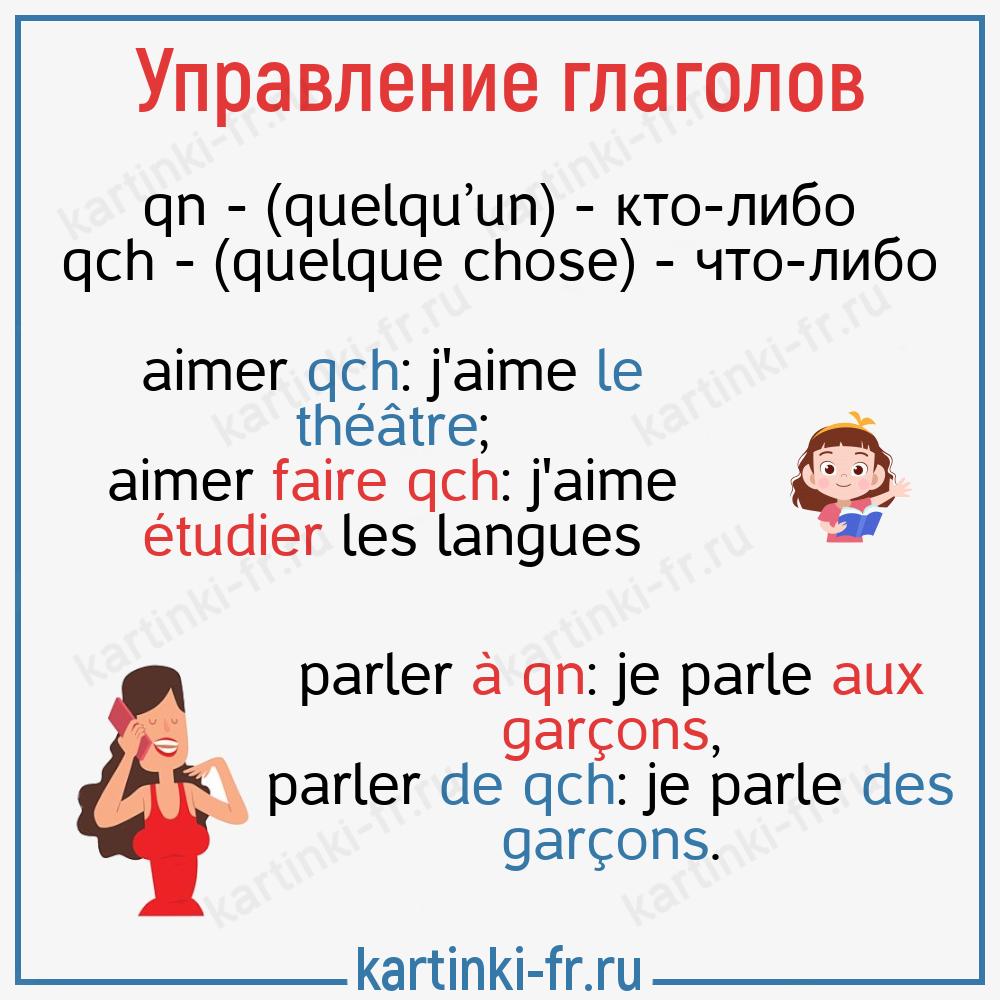 Что такое управление глаголов во французском