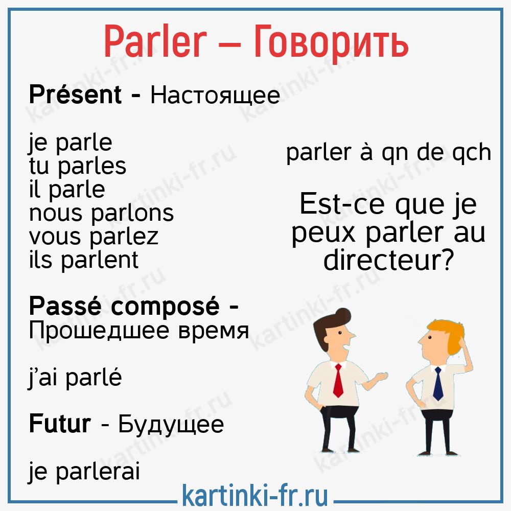 Спряжение глагола parler на французском