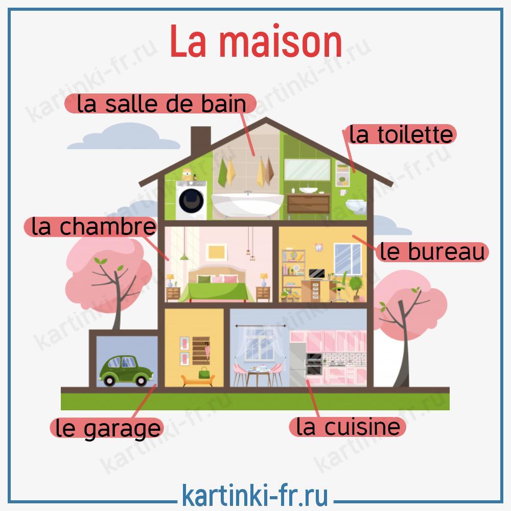 Дом на французском языке