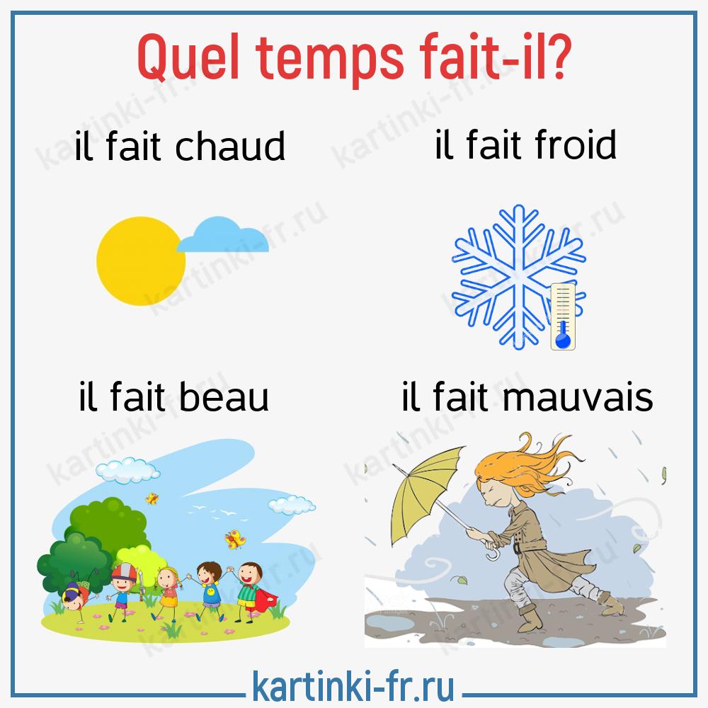 Говорим о погоде на французском