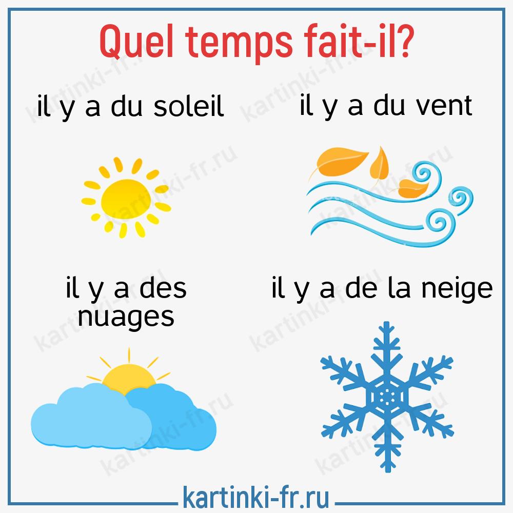 Как спросить о погоде на французском