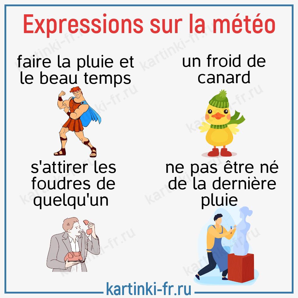 Интересные выражения о погоде на французском
