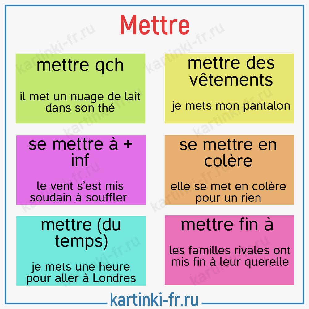 Устойчивые выражения с глаголом mettre