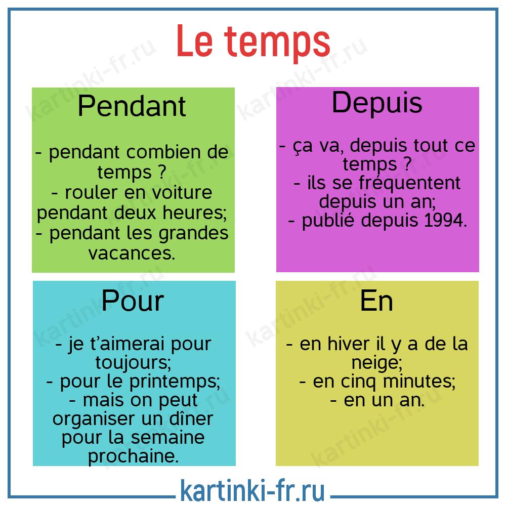 Pendant, depuis, pour, en - примеры во французском