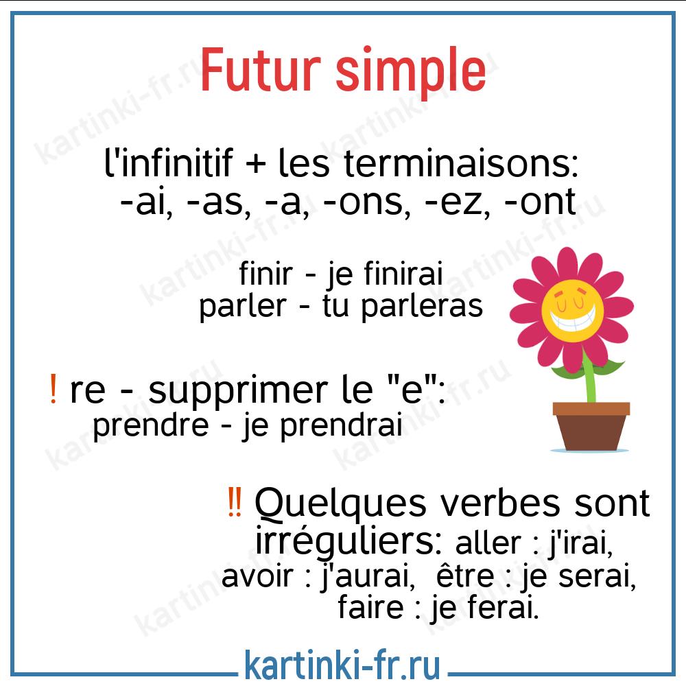 Futur simple правило